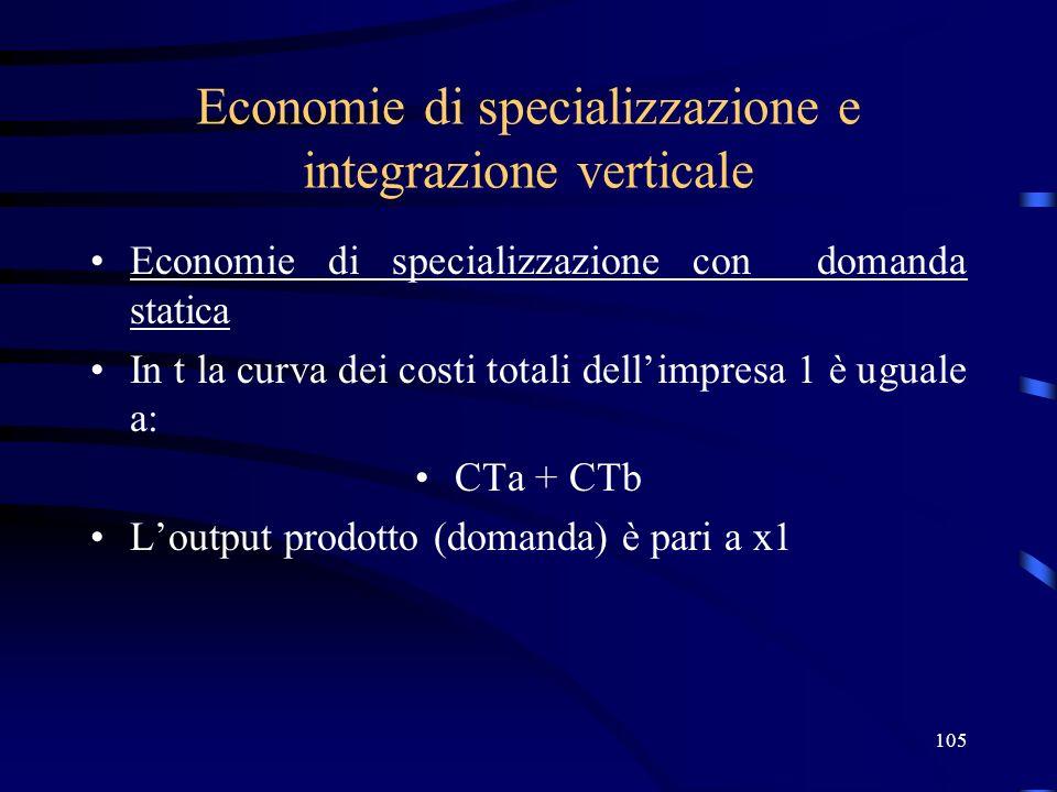 105 Economie di specializzazione e integrazione verticale Economie di specializzazione con domanda statica In t la curva dei costi totali dellimpresa