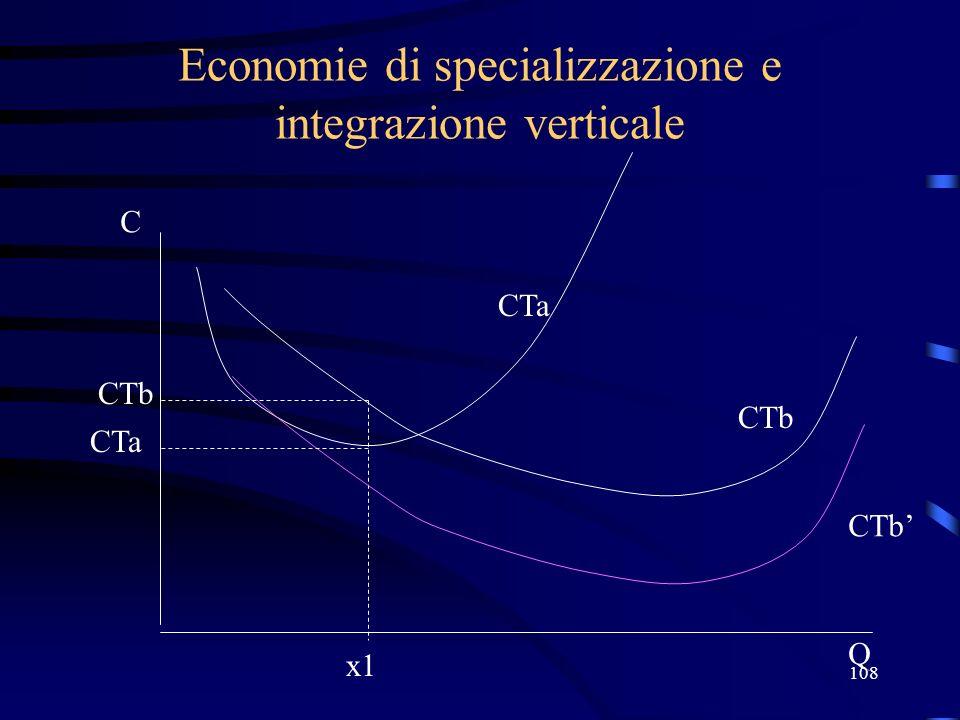 108 Economie di specializzazione e integrazione verticale x1 C Q CTa CTb CTa CTb