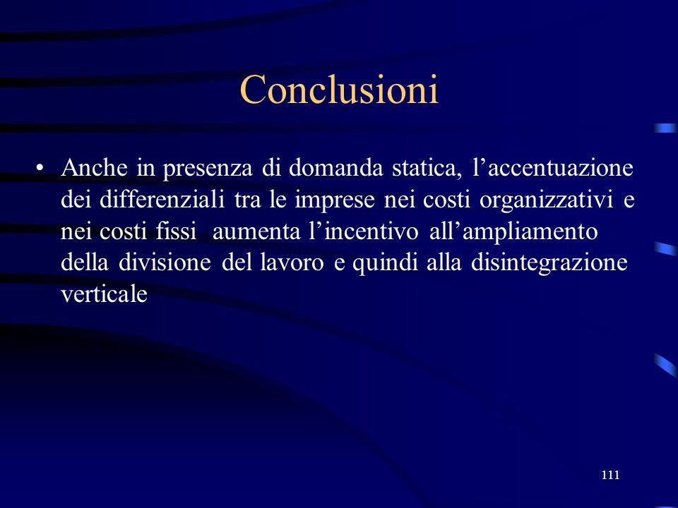 111 Conclusioni Anche in presenza di domanda statica, laccentuazione dei differenziali tra le imprese nei costi organizzativi e nei costi fissi aument