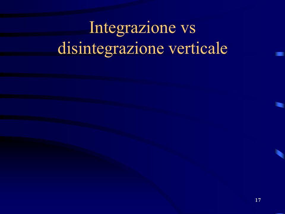 17 Integrazione vs disintegrazione verticale
