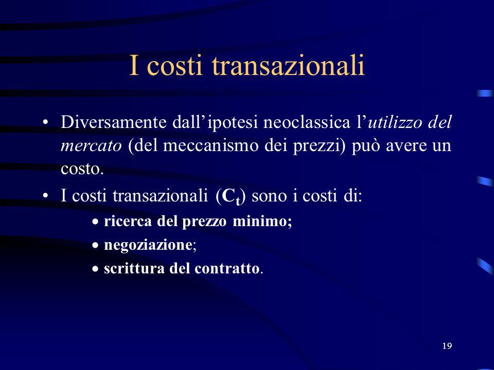 19 I costi transazionali Diversamente dallipotesi neoclassica lutilizzo del mercato (del meccanismo dei prezzi) può avere un costo. I costi transazion