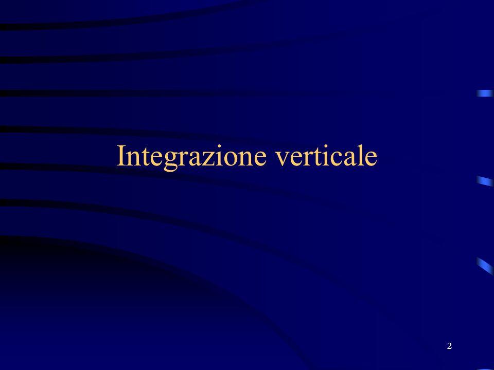 63 Conclusioni f1= f2 Dato che per il monopolista a valle ottiene profitti identici integrandosi o non integrandosi, in presenza di costi di integrazione positivi non si integrerà.