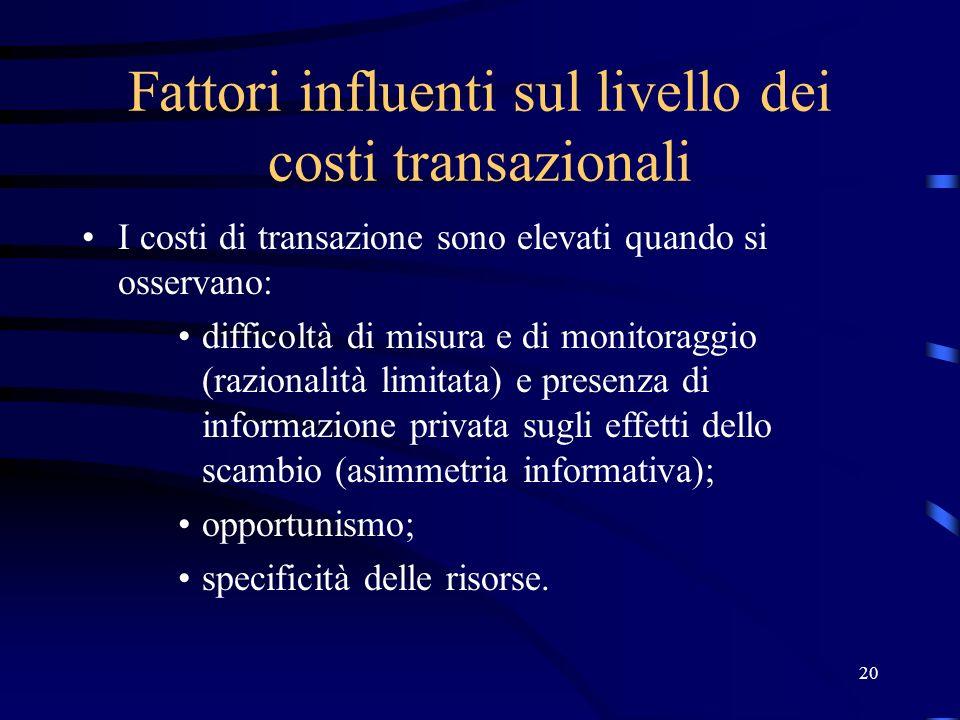 20 Fattori influenti sul livello dei costi transazionali I costi di transazione sono elevati quando si osservano: difficoltà di misura e di monitoragg