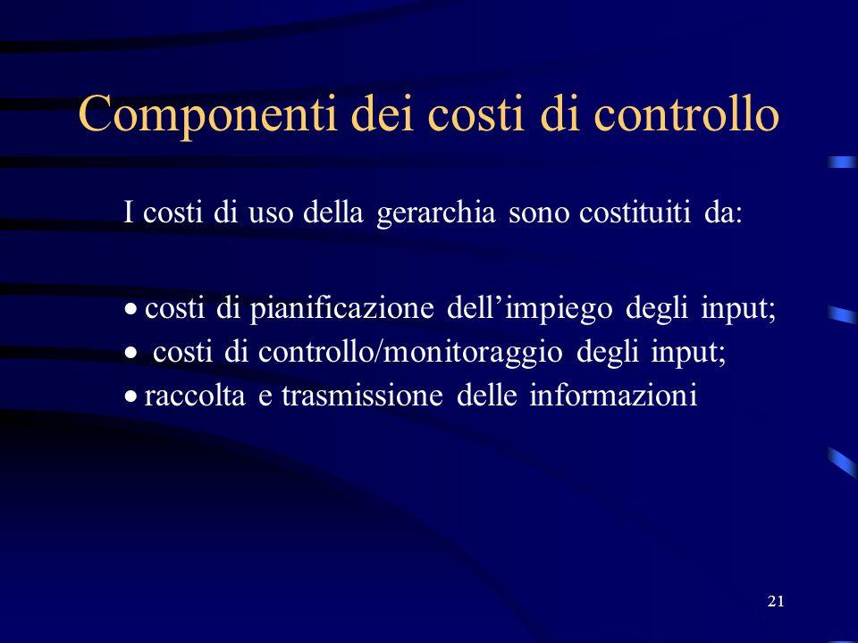 21 Componenti dei costi di controllo I costi di uso della gerarchia sono costituiti da: costi di pianificazione dellimpiego degli input; costi di cont