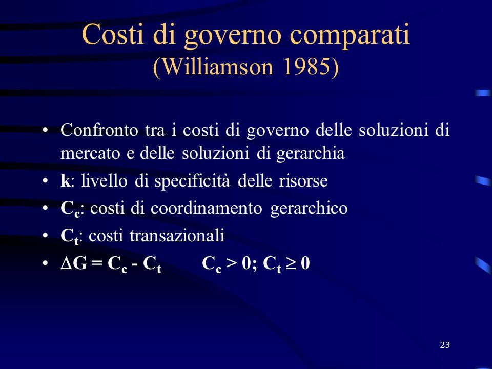 23 Costi di governo comparati (Williamson 1985) Confronto tra i costi di governo delle soluzioni di mercato e delle soluzioni di gerarchia k: livello