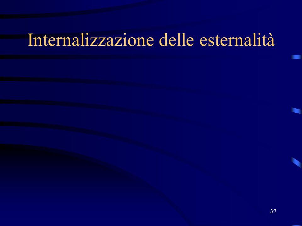37 Internalizzazione delle esternalità