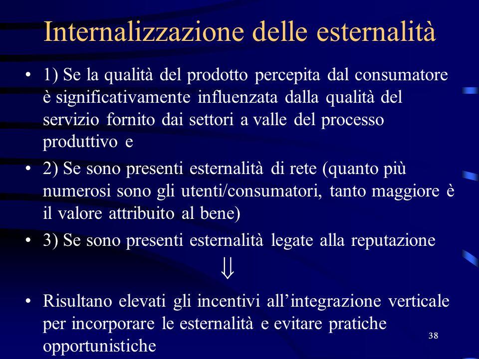 38 Internalizzazione delle esternalità 1) Se la qualità del prodotto percepita dal consumatore è significativamente influenzata dalla qualità del serv