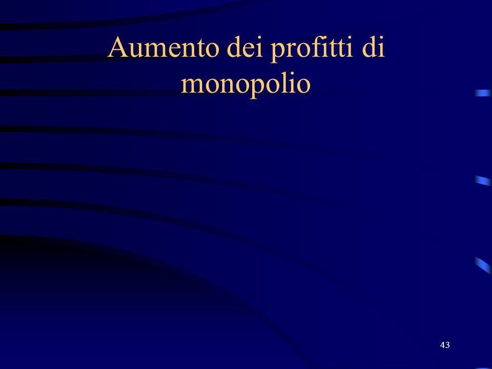 43 Aumento dei profitti di monopolio