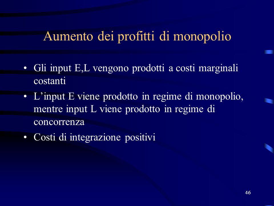 46 Aumento dei profitti di monopolio Gli input E,L vengono prodotti a costi marginali costanti Linput E viene prodotto in regime di monopolio, mentre