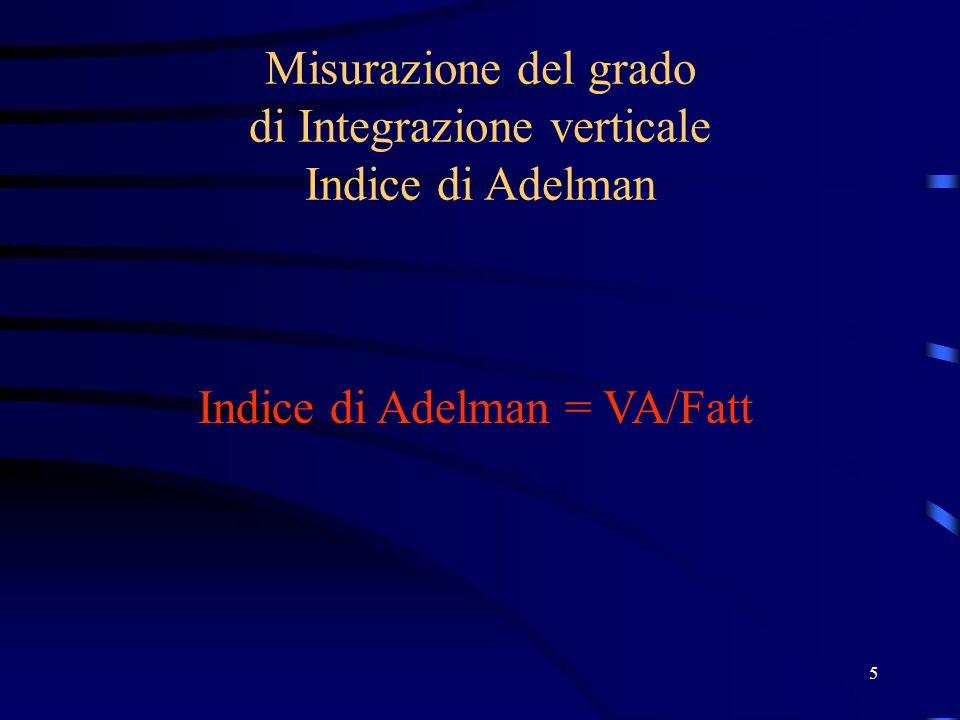 5 Misurazione del grado di Integrazione verticale Indice di Adelman Indice di Adelman = VA/Fatt
