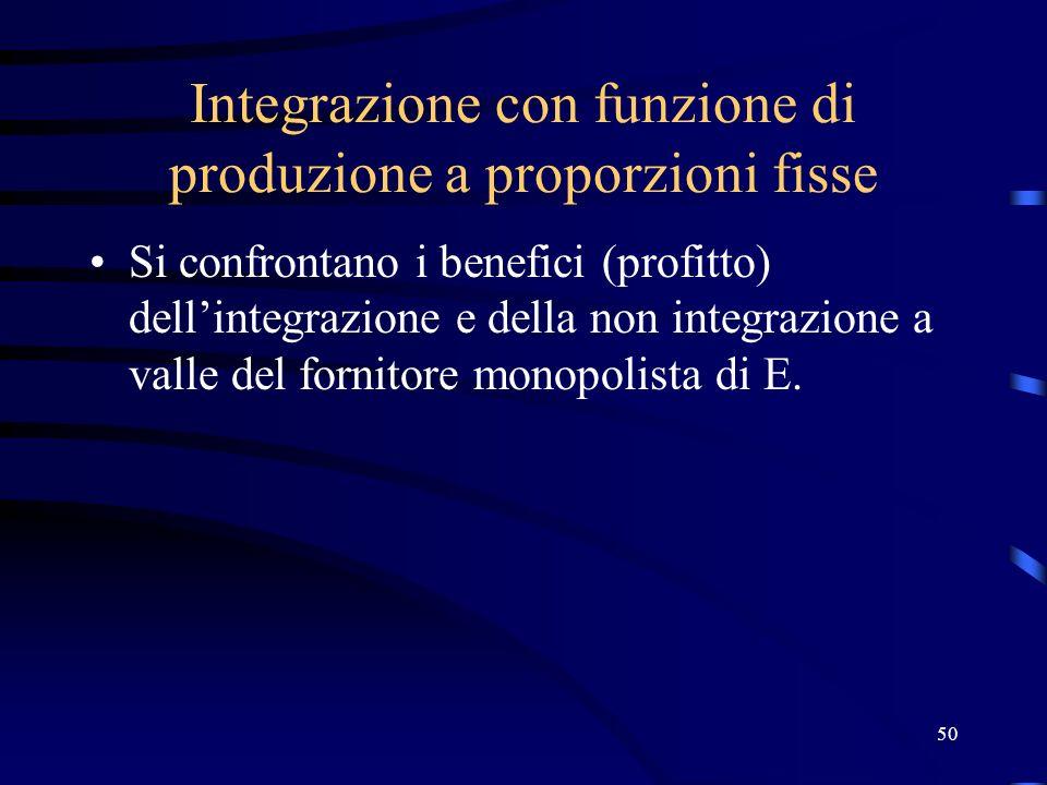 50 Integrazione con funzione di produzione a proporzioni fisse Si confrontano i benefici (profitto) dellintegrazione e della non integrazione a valle