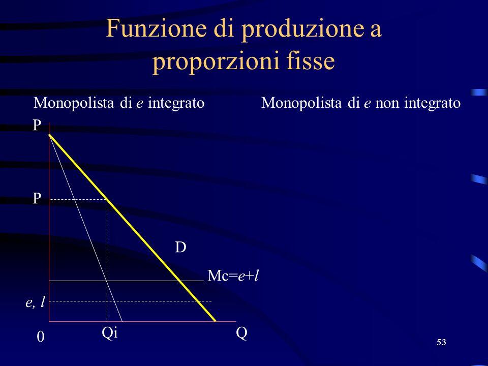 53 Funzione di produzione a proporzioni fisse Monopolista di e integratoMonopolista di e non integrato Mc=e+l e, l 0 Q P D Qi P