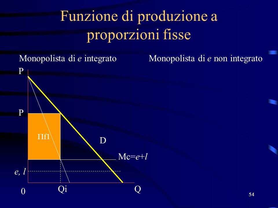 54 f1 Funzione di produzione a proporzioni fisse Monopolista di e integratoMonopolista di e non integrato Mc=e+l e, l 0 Q P D Qi P