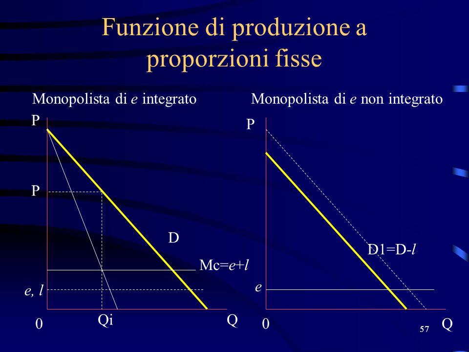 57 Funzione di produzione a proporzioni fisse Monopolista di e integratoMonopolista di e non integrato Mc=e+l e, l 0 Q P P 0Q D Qi P e D1=D-l