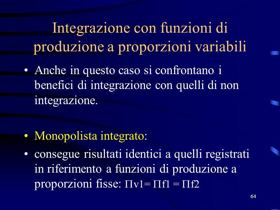 64 Integrazione con funzioni di produzione a proporzioni variabili Anche in questo caso si confrontano i benefici di integrazione con quelli di non in