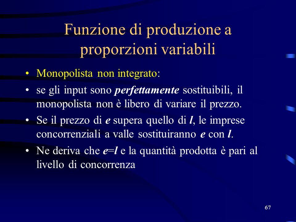 67 Funzione di produzione a proporzioni variabili Monopolista non integrato: se gli input sono perfettamente sostituibili, il monopolista non è libero