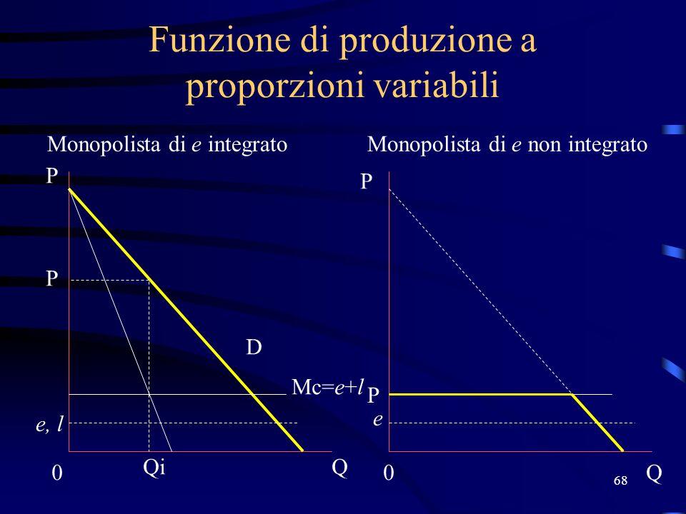 68 Funzione di produzione a proporzioni variabili Monopolista di e integratoMonopolista di e non integrato Mc=e+l e, l 0 Q P P 0Q D Qi P P e