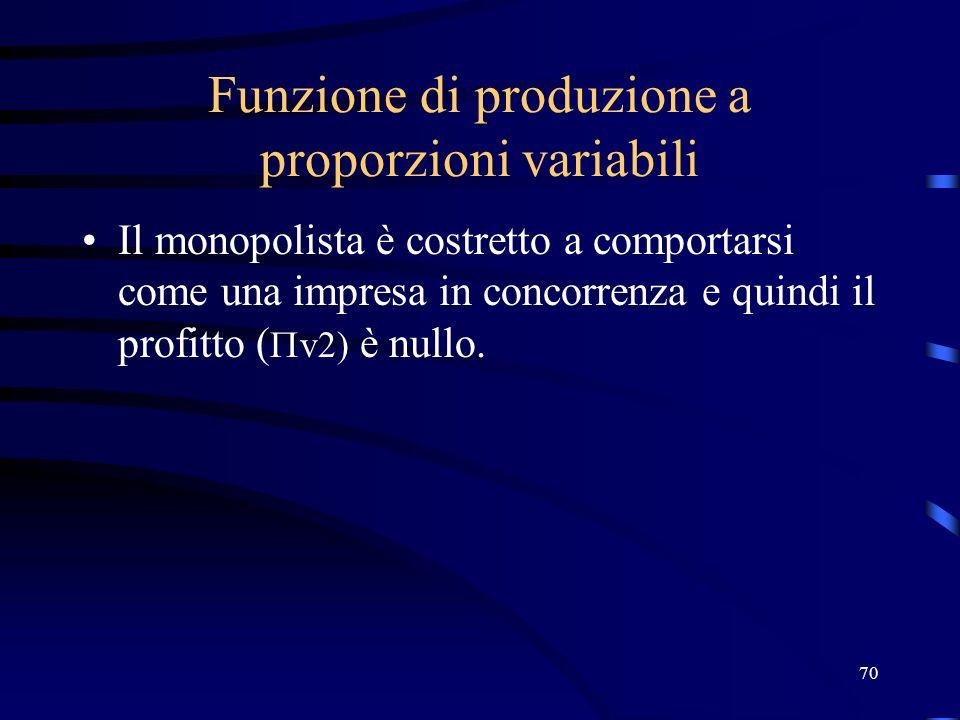 70 Funzione di produzione a proporzioni variabili Il monopolista è costretto a comportarsi come una impresa in concorrenza e quindi il profitto ( v2)