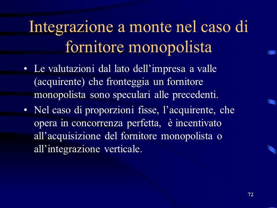 72 Integrazione a monte nel caso di fornitore monopolista Le valutazioni dal lato dellimpresa a valle (acquirente) che fronteggia un fornitore monopol