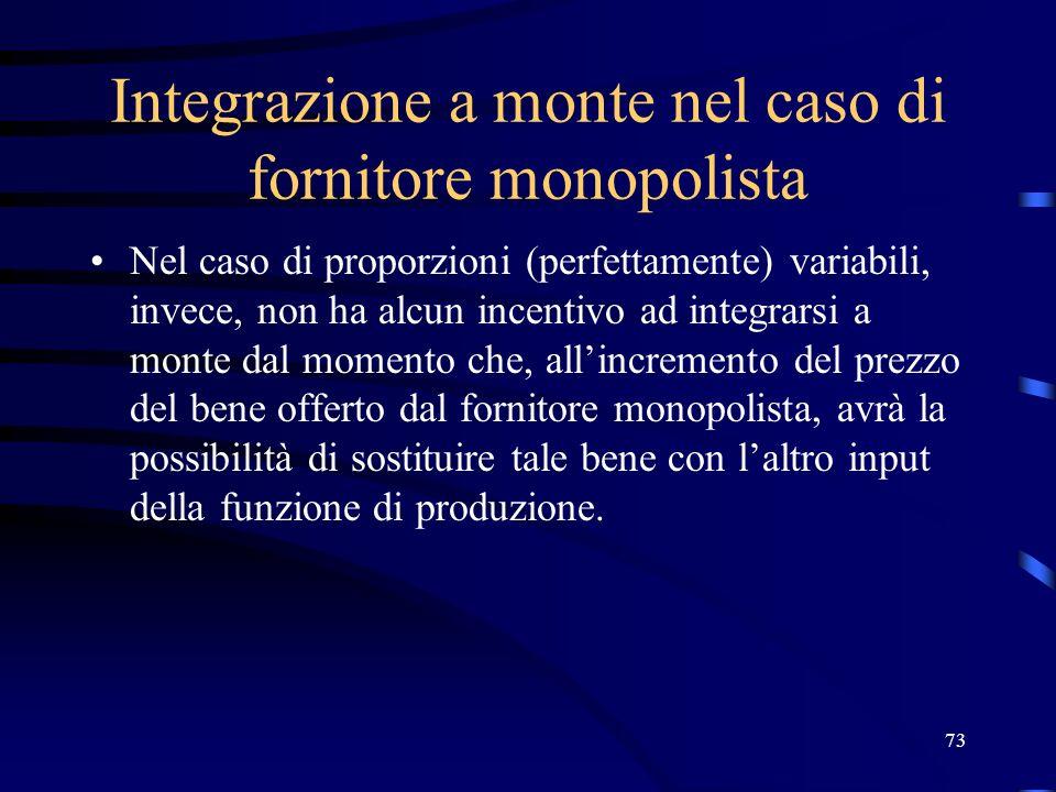 73 Integrazione a monte nel caso di fornitore monopolista Nel caso di proporzioni (perfettamente) variabili, invece, non ha alcun incentivo ad integra