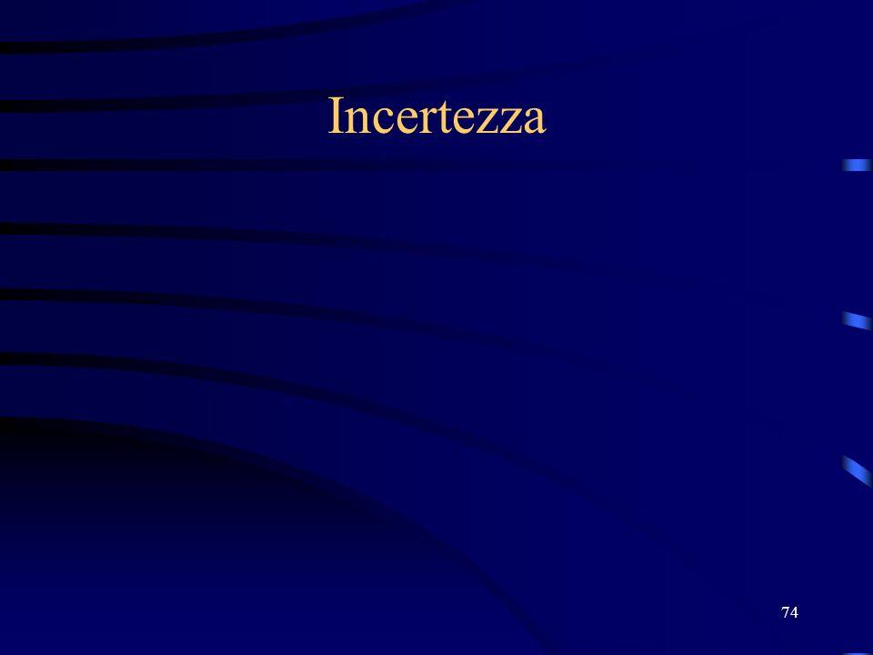 74 Incertezza