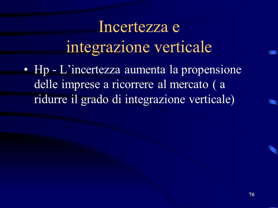 76 Incertezza e integrazione verticale Hp - Lincertezza aumenta la propensione delle imprese a ricorrere al mercato ( a ridurre il grado di integrazio