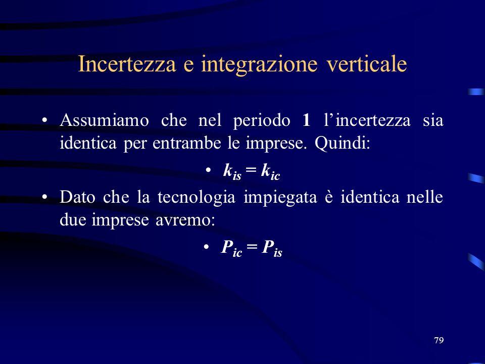 79 Incertezza e integrazione verticale Assumiamo che nel periodo 1 lincertezza sia identica per entrambe le imprese. Quindi: k is = k ic Dato che la t