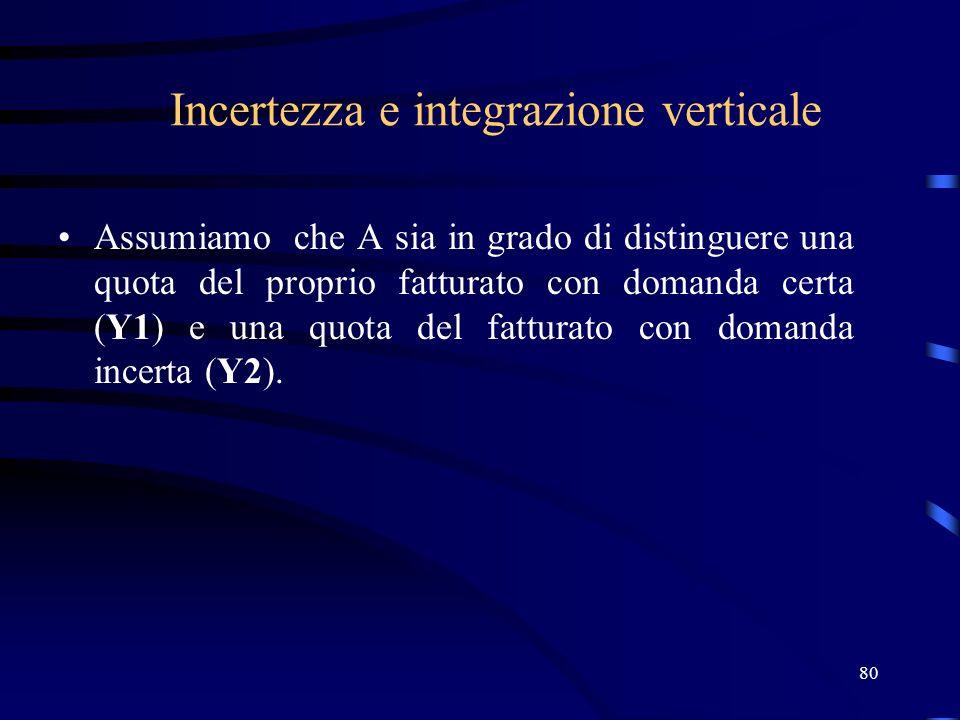 80 Incertezza e integrazione verticale Assumiamo che A sia in grado di distinguere una quota del proprio fatturato con domanda certa (Y1) e una quota