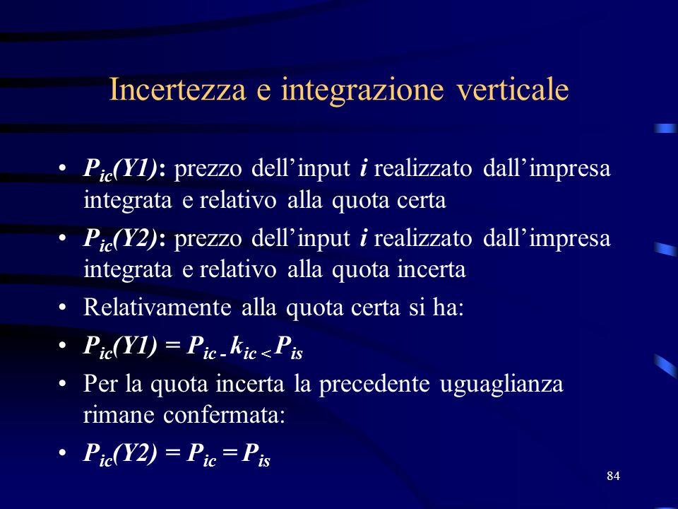 84 Incertezza e integrazione verticale P ic (Y1): prezzo dellinput i realizzato dallimpresa integrata e relativo alla quota certa P ic (Y2): prezzo de