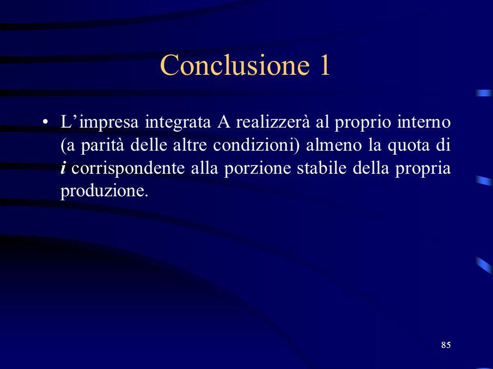85 Conclusione 1 Limpresa integrata A realizzerà al proprio interno (a parità delle altre condizioni) almeno la quota di i corrispondente alla porzion