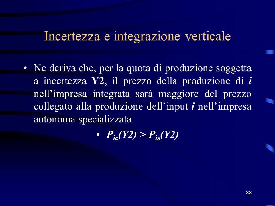 88 Incertezza e integrazione verticale Ne deriva che, per la quota di produzione soggetta a incertezza Y2, il prezzo della produzione di i nellimpresa