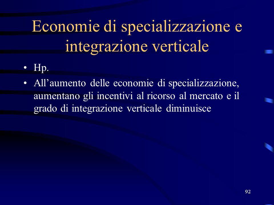 92 Economie di specializzazione e integrazione verticale Hp. Allaumento delle economie di specializzazione, aumentano gli incentivi al ricorso al merc