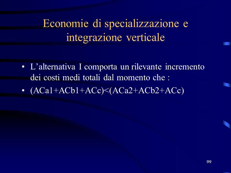 99 Economie di specializzazione e integrazione verticale Lalternativa I comporta un rilevante incremento dei costi medi totali dal momento che : (ACa1