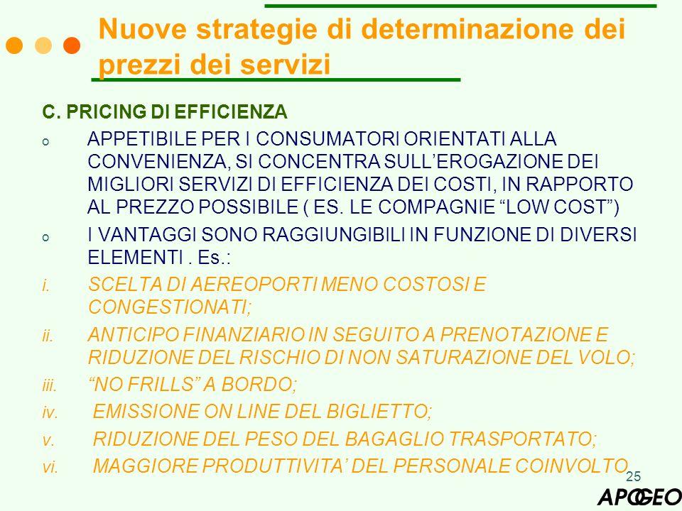 26 Nuove strategie di determinazione dei prezzi dei servizi