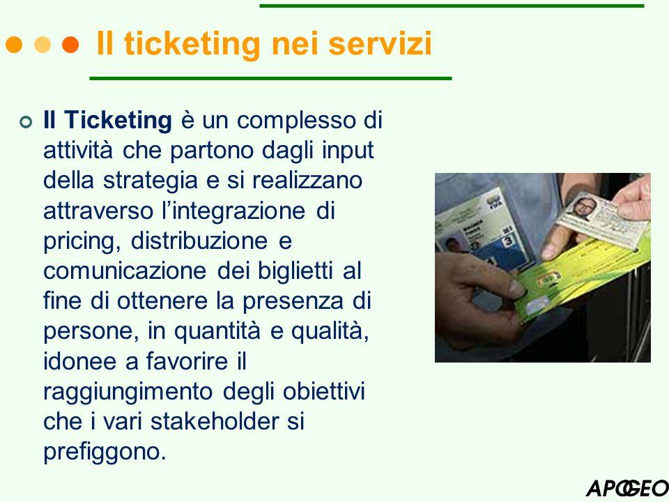 Il ticketing nei servizi Le attività di ticketing riguardano quattro fasi fondamentali, tra di loro strettamente connesse: 1.