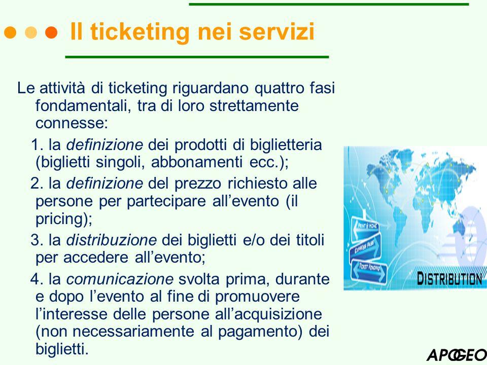Il sistema di vendita e distribuzione dei biglietti