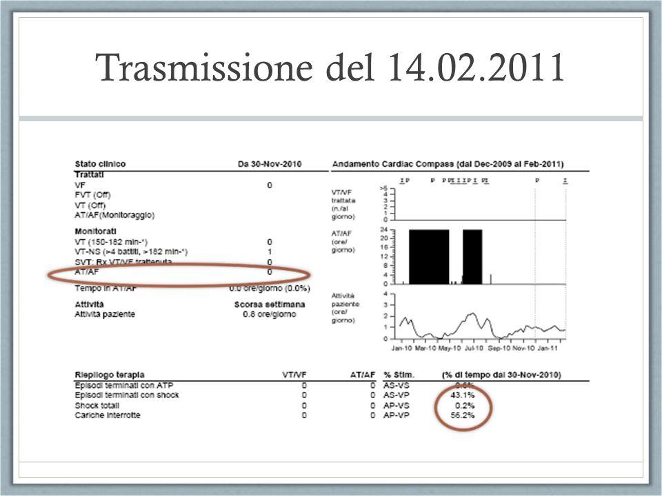 Trasmissione del 14.02.2011
