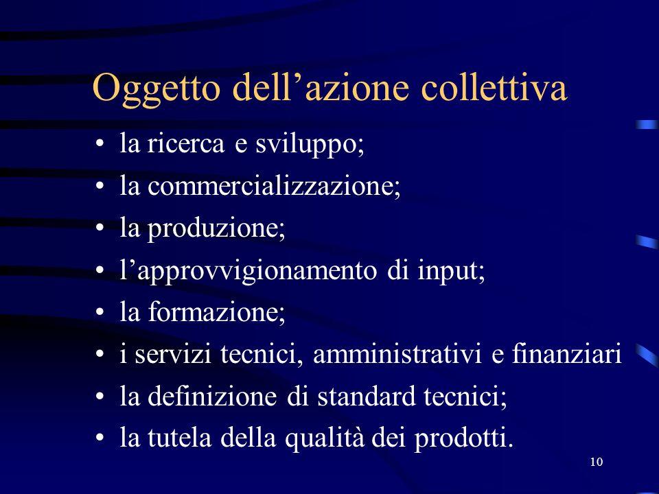 10 Oggetto dellazione collettiva la ricerca e sviluppo; la commercializzazione; la produzione; lapprovvigionamento di input; la formazione; i servizi