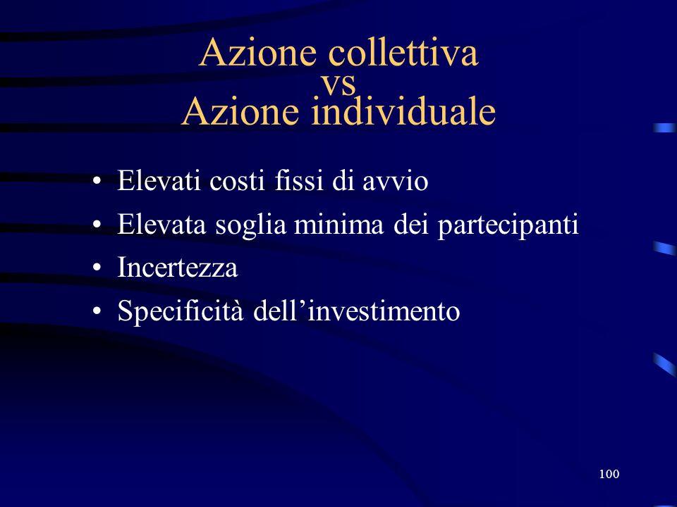 100 Azione collettiva vs Azione individuale Elevati costi fissi di avvio Elevata soglia minima dei partecipanti Incertezza Specificità dellinvestiment