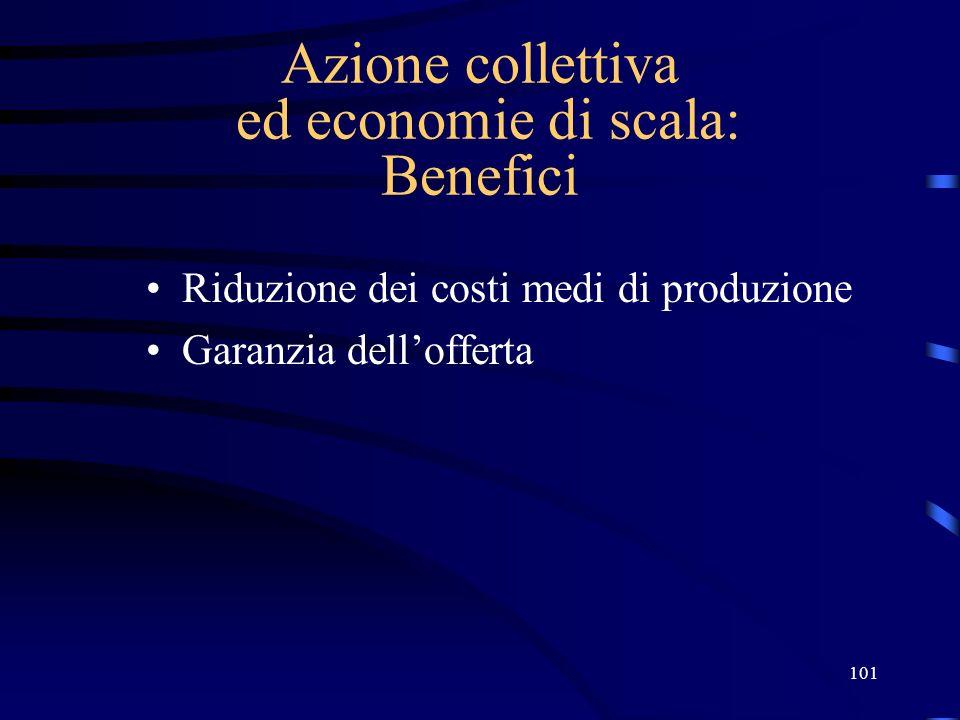 101 Azione collettiva ed economie di scala: Benefici Riduzione dei costi medi di produzione Garanzia dellofferta