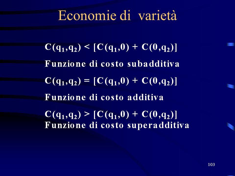 103 Economie di varietà