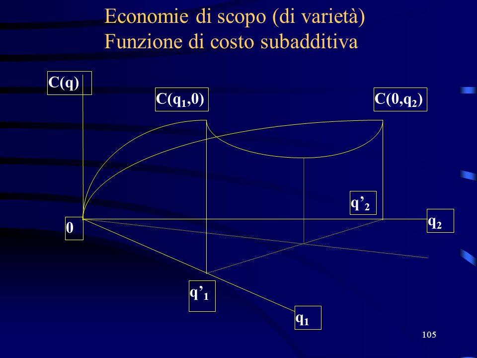 105 C(q) 0 q1q1 q1q1 q2q2 q2q2 C(q 1,0)C(0,q 2 ) Economie di scopo (di varietà) Funzione di costo subadditiva