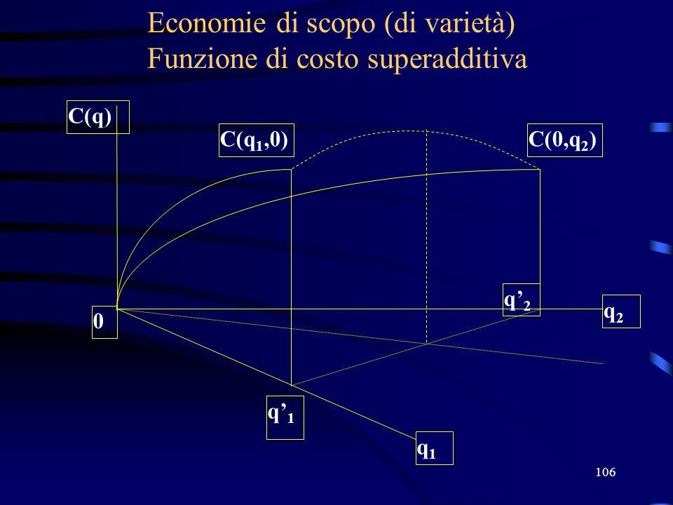 106 C(q) 0 q1q1 q1q1 q2q2 q2q2 C(q 1,0)C(0,q 2 ) Economie di scopo (di varietà) Funzione di costo superadditiva