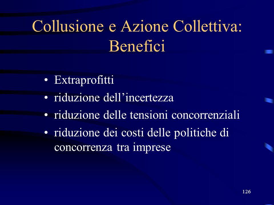 126 Collusione e Azione Collettiva: Benefici Extraprofitti riduzione dellincertezza riduzione delle tensioni concorrenziali riduzione dei costi delle