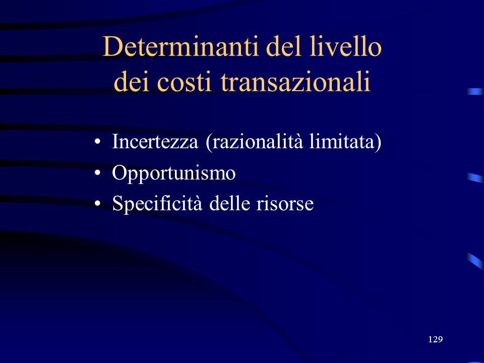 129 Determinanti del livello dei costi transazionali Incertezza (razionalità limitata) Opportunismo Specificità delle risorse