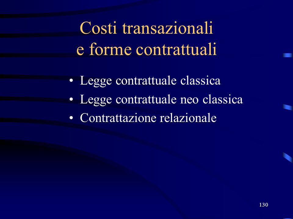 130 Costi transazionali e forme contrattuali Legge contrattuale classica Legge contrattuale neo classica Contrattazione relazionale