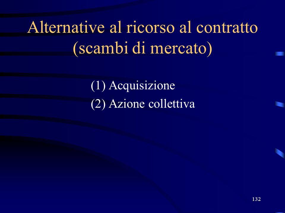 132 Alternative al ricorso al contratto (scambi di mercato) (1) Acquisizione (2) Azione collettiva