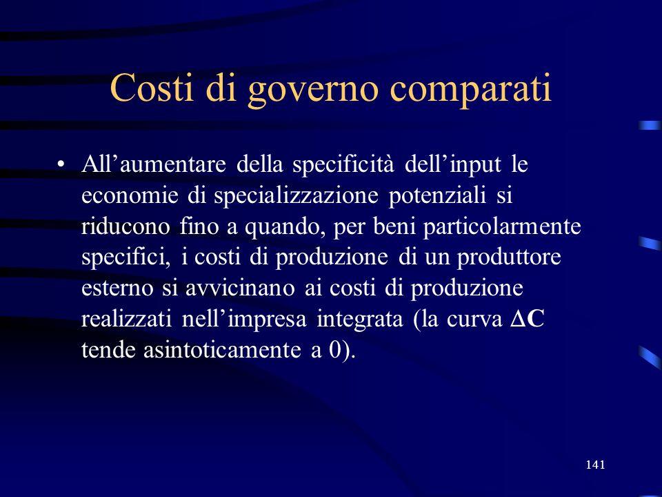 141 Costi di governo comparati Allaumentare della specificità dellinput le economie di specializzazione potenziali si riducono fino a quando, per beni