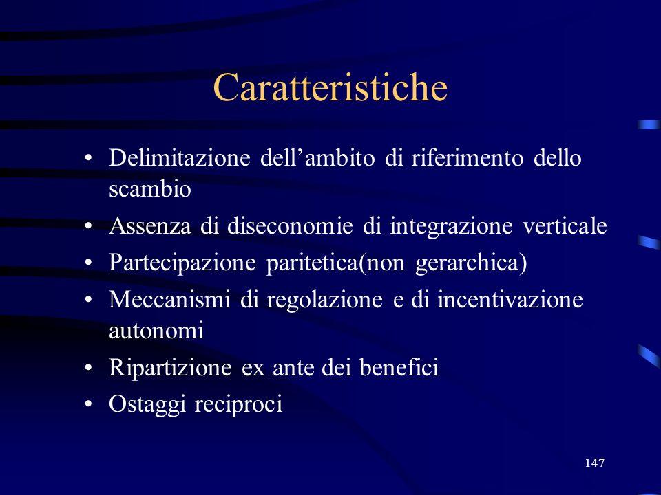 147 Caratteristiche Delimitazione dellambito di riferimento dello scambio Assenza di diseconomie di integrazione verticale Partecipazione paritetica(n