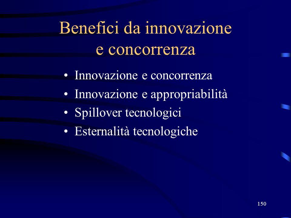 150 Benefici da innovazione e concorrenza Innovazione e concorrenza Innovazione e appropriabilità Spillover tecnologici Esternalità tecnologiche